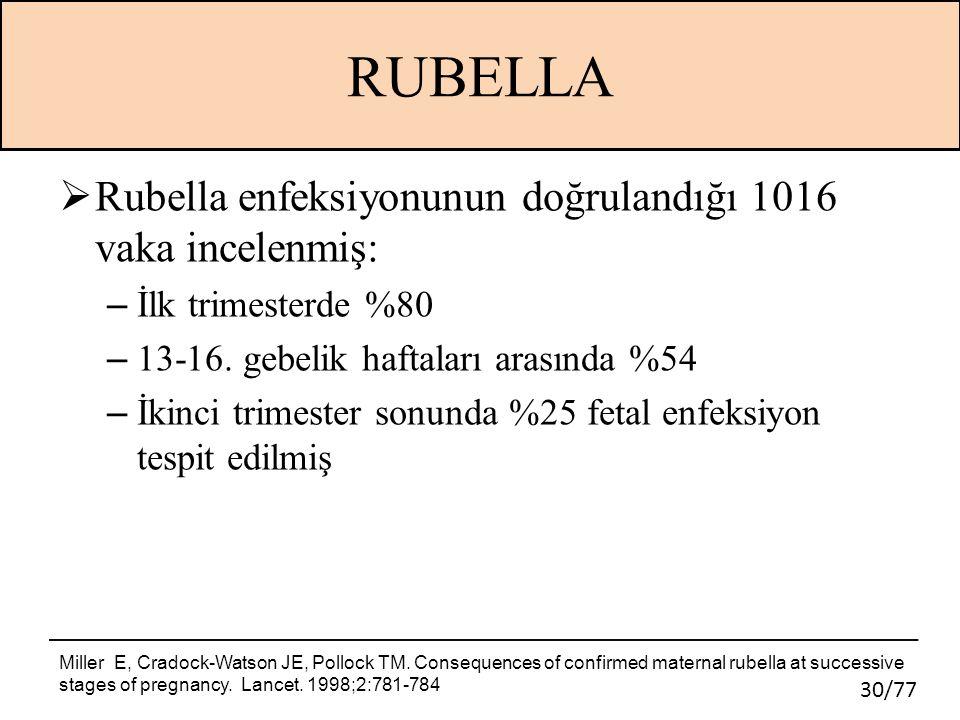 RUBELLA Rubella enfeksiyonunun doğrulandığı 1016 vaka incelenmiş:
