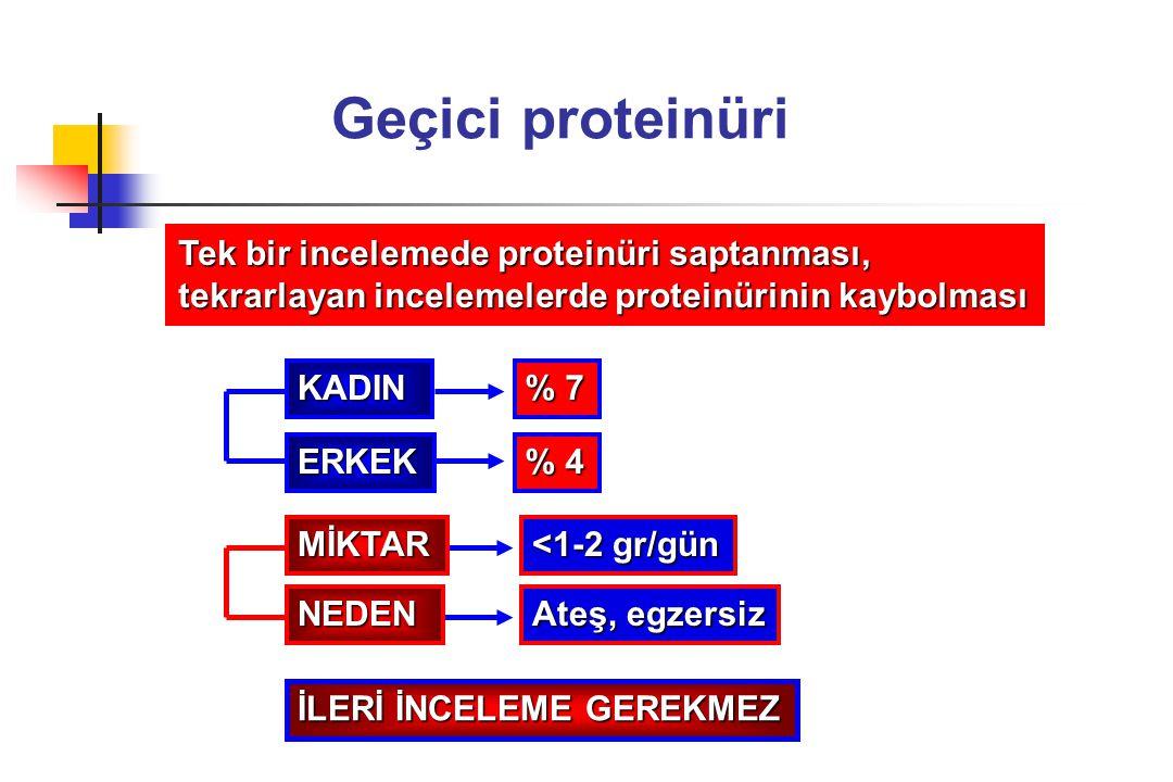 Geçici proteinüri Tek bir incelemede proteinüri saptanması,