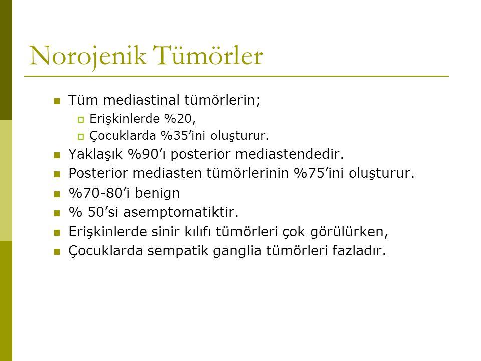 Norojenik Tümörler Tüm mediastinal tümörlerin;