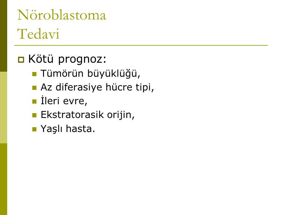 Nöroblastoma Tedavi Kötü prognoz: Tümörün büyüklüğü,