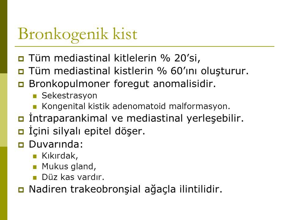Bronkogenik kist Tüm mediastinal kitlelerin % 20'si,