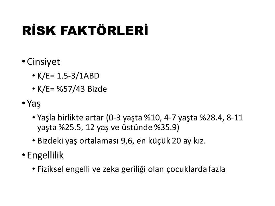 RİSK FAKTÖRLERİ Cinsiyet Yaş Engellilik K/E= 1.5-3/1ABD