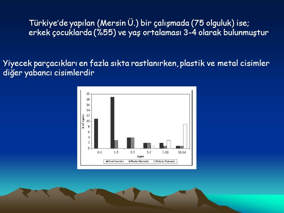 Türkiye'de yapılan (Mersin Ü.) bir çalışmada (75 olguluk) ise;