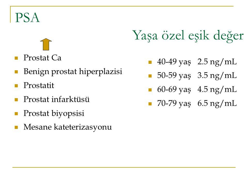 PSA Yaşa özel eşik değer Prostat Ca 40-49 yaş 2.5 ng/mL