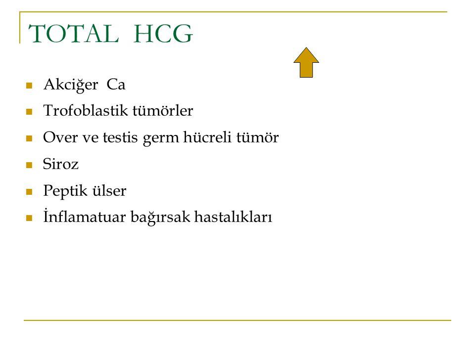 TOTAL HCG Akciğer Ca Trofoblastik tümörler