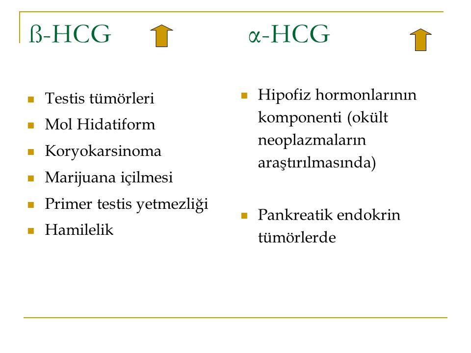 ß-HCG α-HCG Hipofiz hormonlarının komponenti (okült neoplazmaların araştırılmasında)