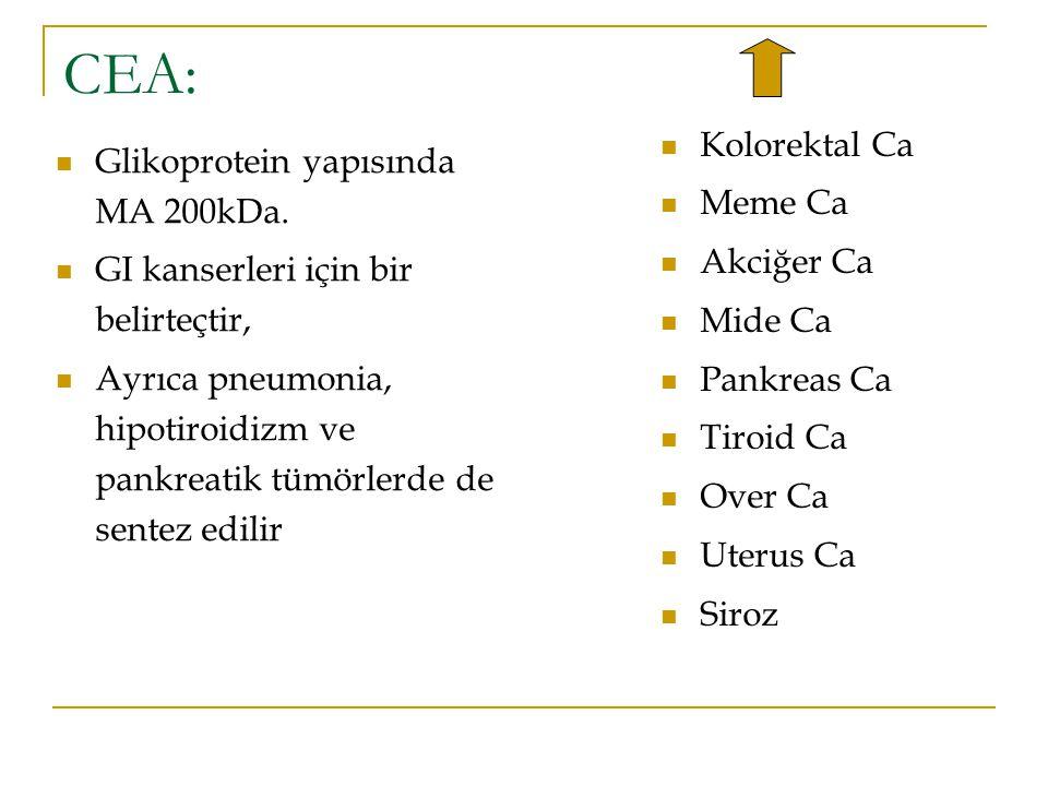 CEA: Kolorektal Ca Glikoprotein yapısında MA 200kDa. Meme Ca
