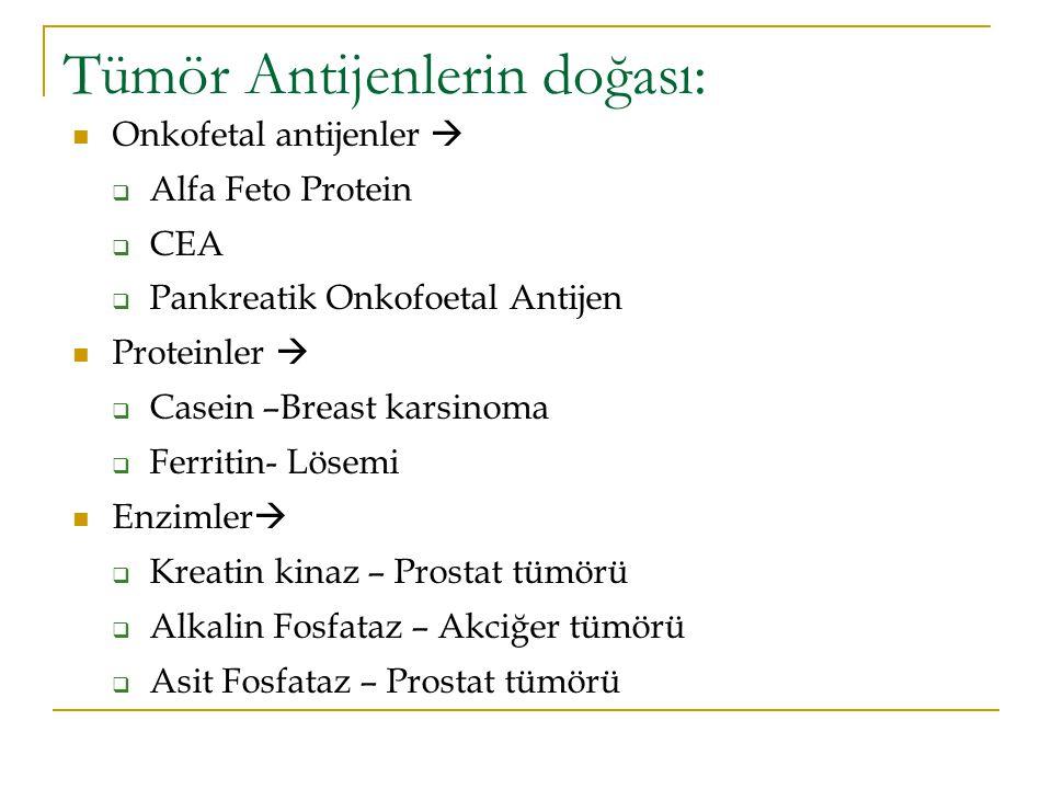 Tümör Antijenlerin doğası: