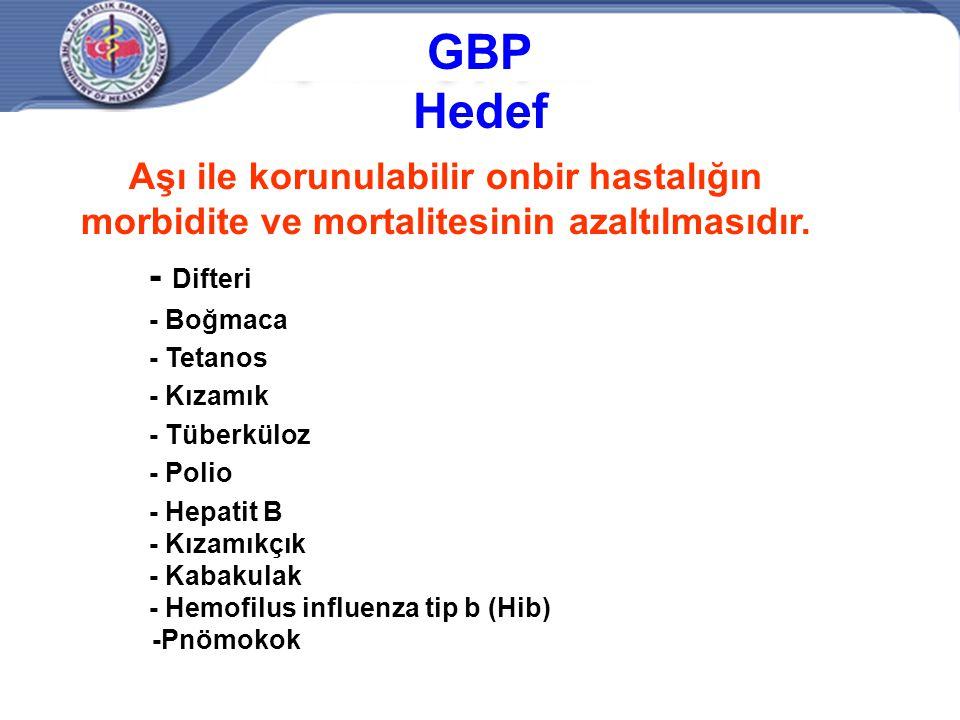 GBP Hedef Aşı ile korunulabilir onbir hastalığın morbidite ve mortalitesinin azaltılmasıdır. - Difteri.