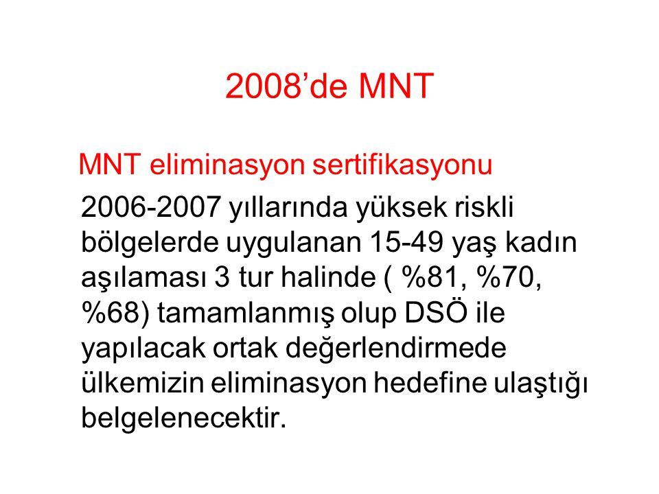2008'de MNT MNT eliminasyon sertifikasyonu