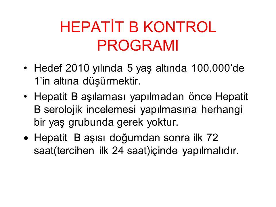 HEPATİT B KONTROL PROGRAMI