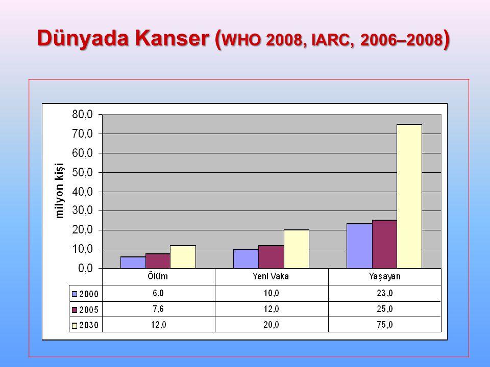 Dünyada Kanser (WHO 2008, IARC, 2006–2008)
