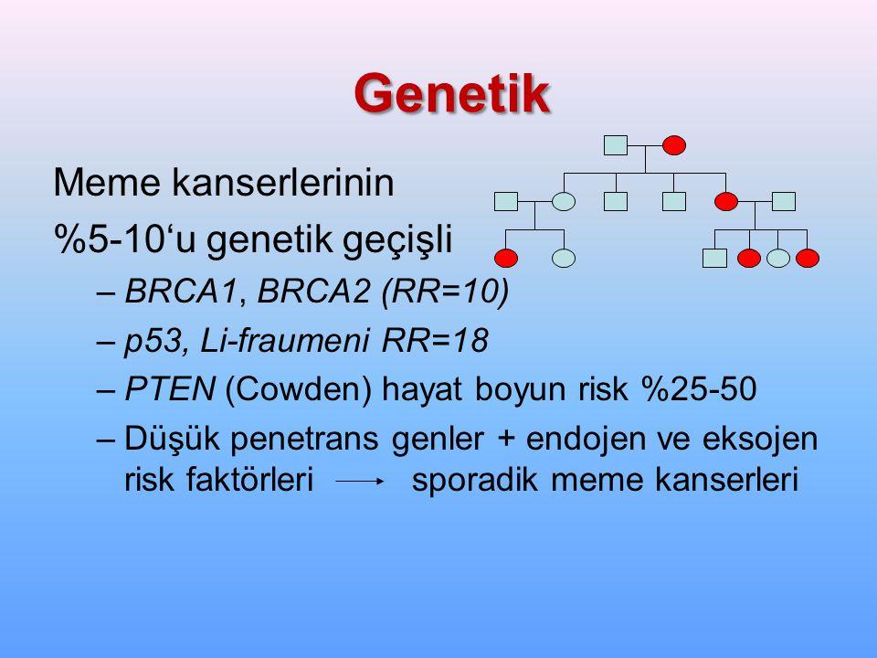 Genetik Meme kanserlerinin %5-10'u genetik geçişli