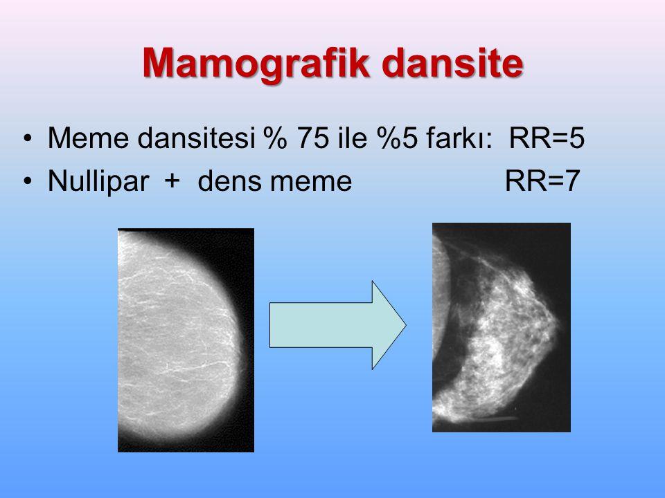 Mamografik dansite Meme dansitesi % 75 ile %5 farkı: RR=5