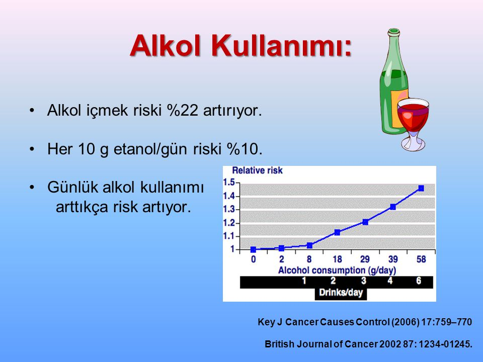 Alkol Kullanımı: Alkol içmek riski %22 artırıyor.