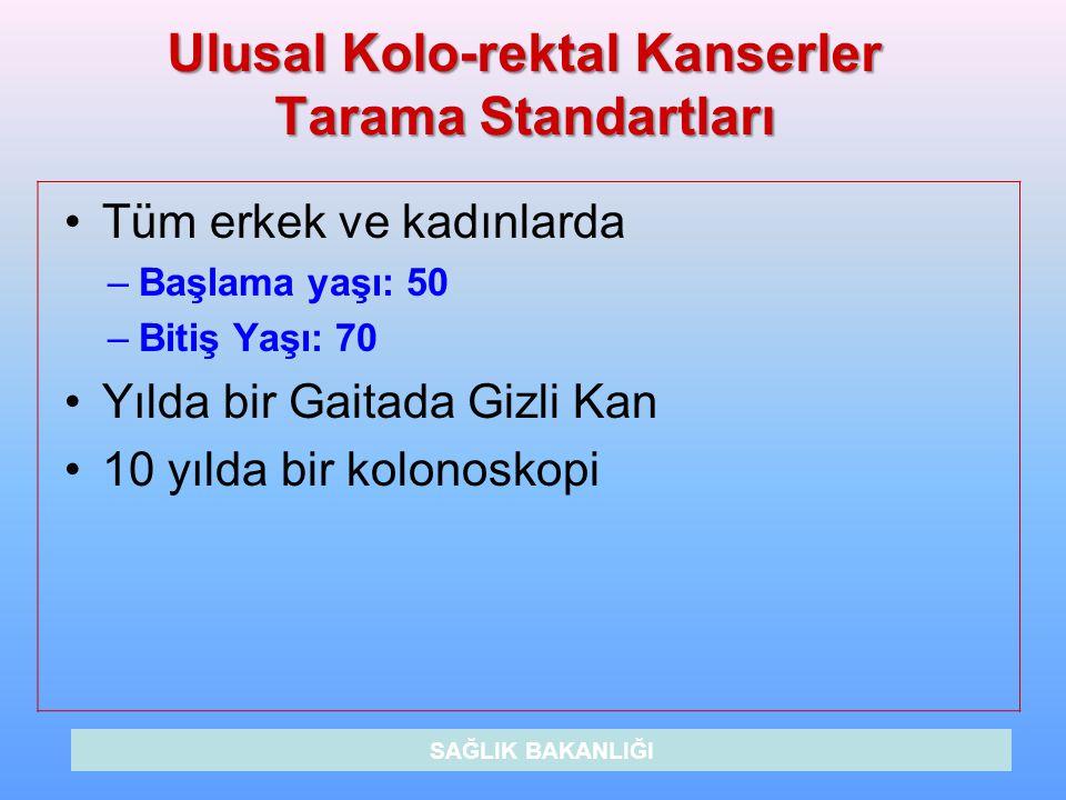 Ulusal Kolo-rektal Kanserler Tarama Standartları