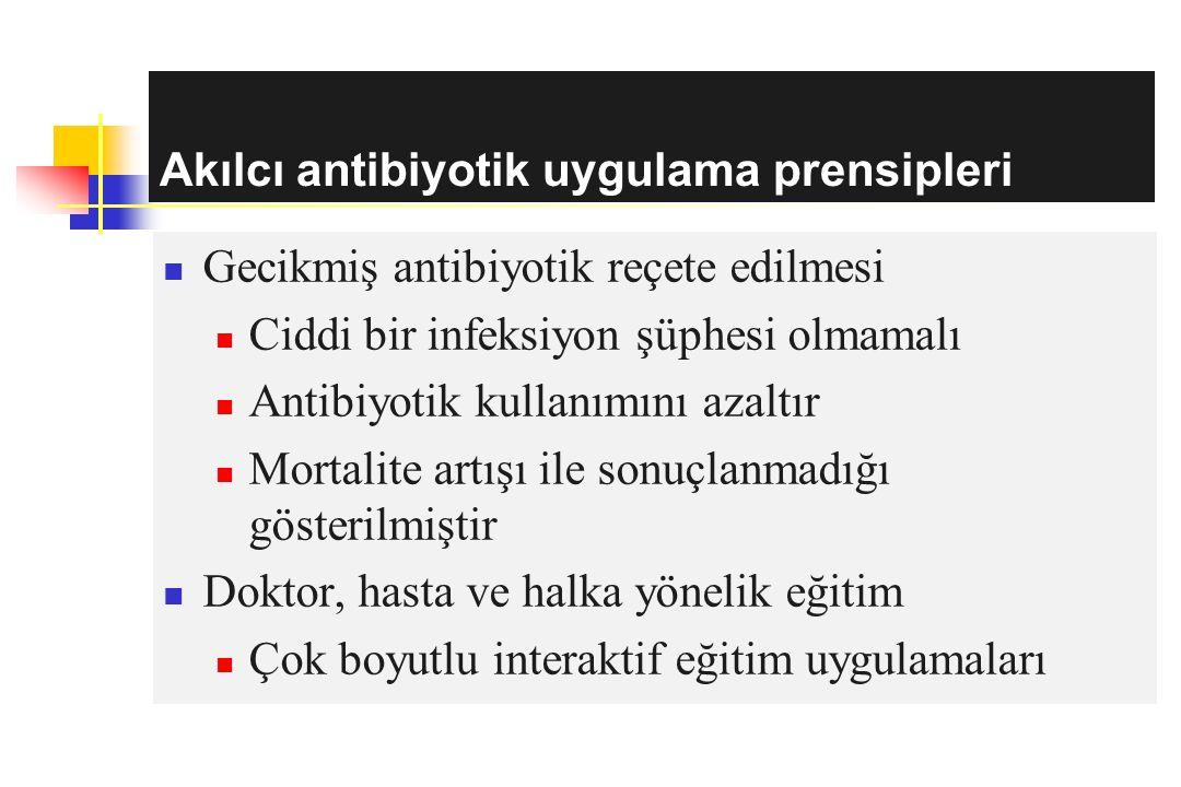 Akılcı antibiyotik uygulama prensipleri