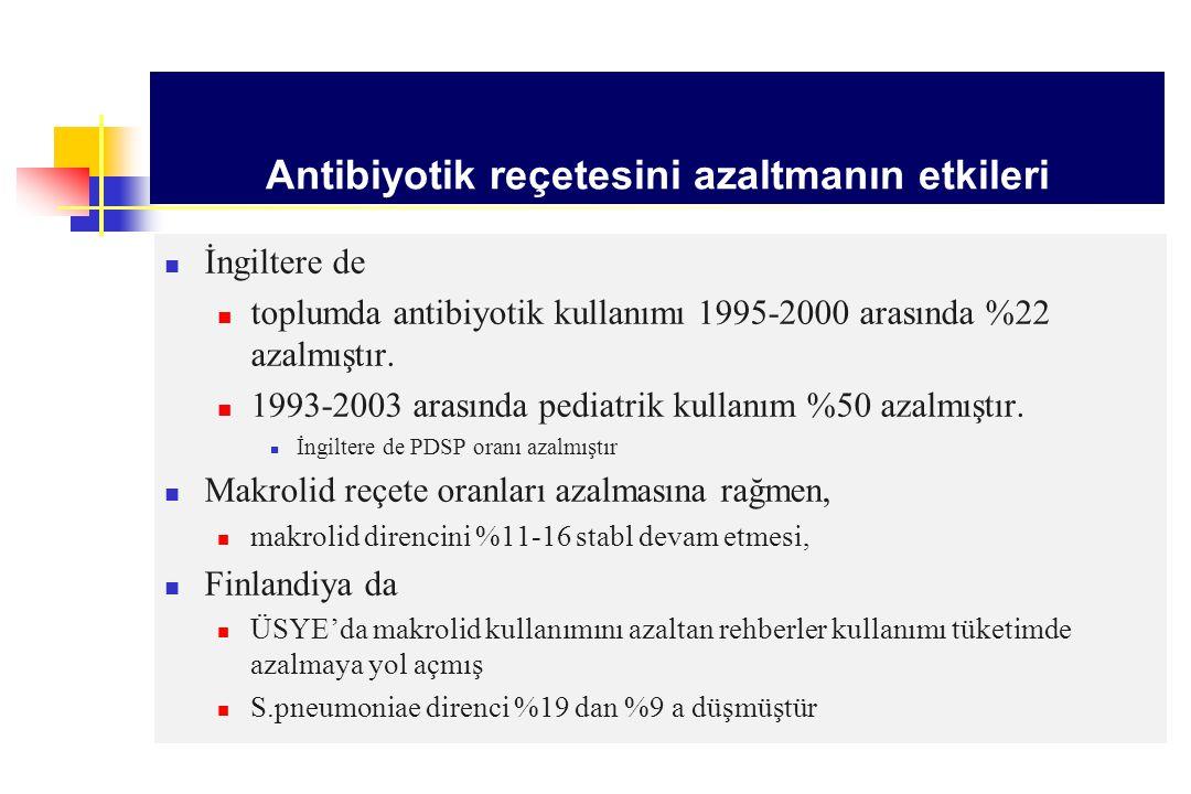 Antibiyotik reçetesini azaltmanın etkileri