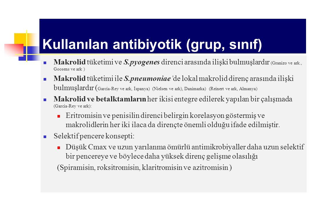 Kullanılan antibiyotik (grup, sınıf)