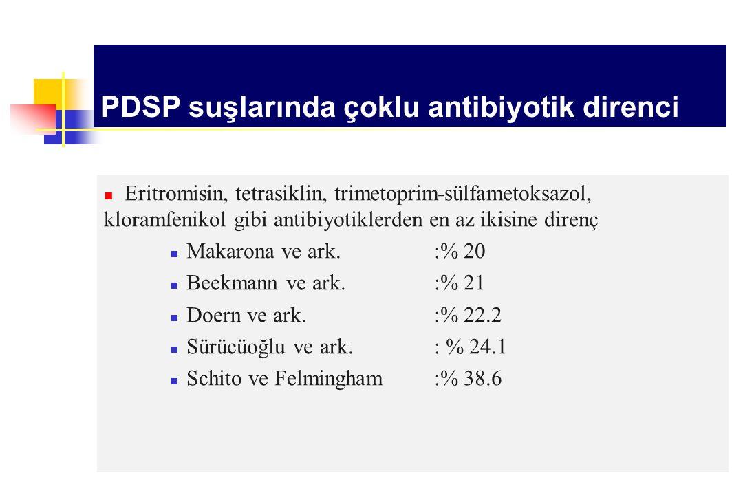PDSP suşlarında çoklu antibiyotik direnci