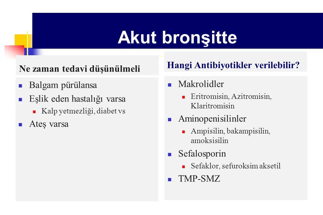 Akut bronşitte Hangi Antibiyotikler verilebilir
