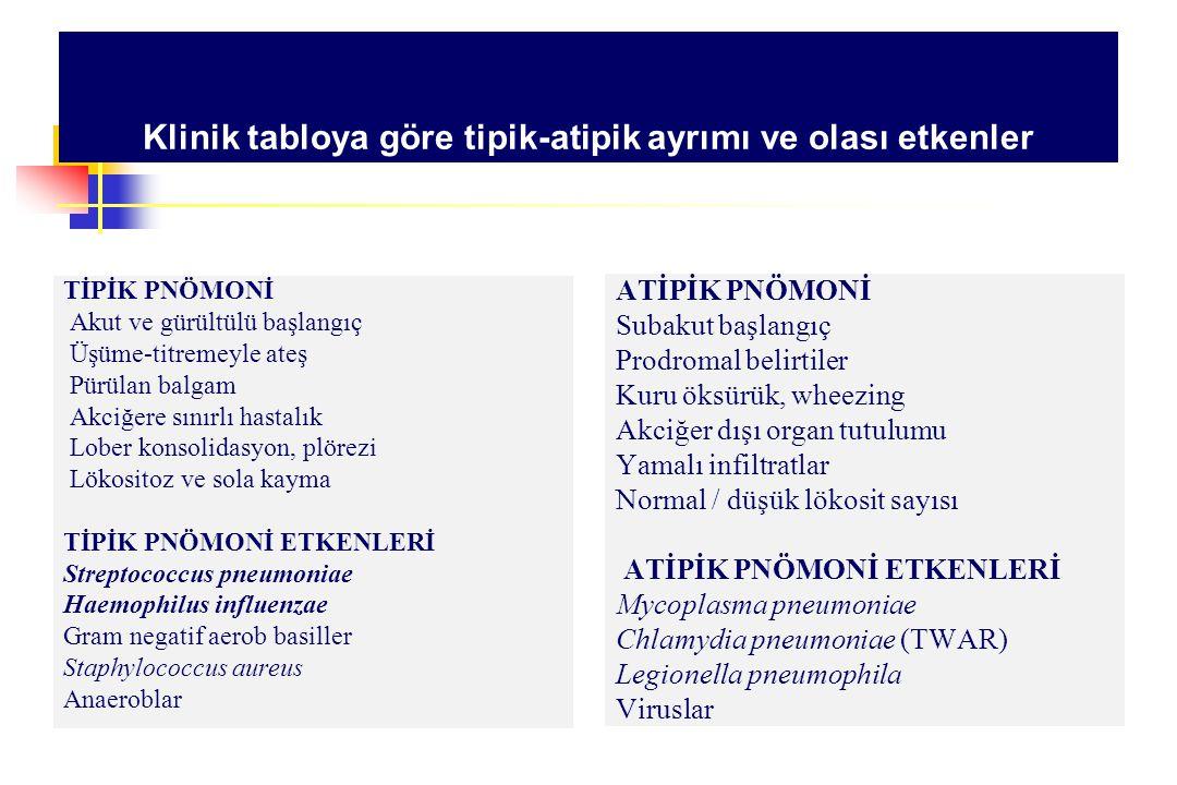 Klinik tabloya göre tipik-atipik ayrımı ve olası etkenler