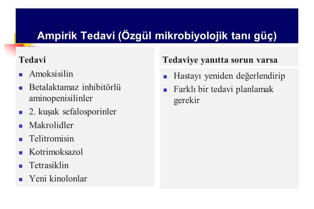 Ampirik Tedavi (Özgül mikrobiyolojik tanı güç)