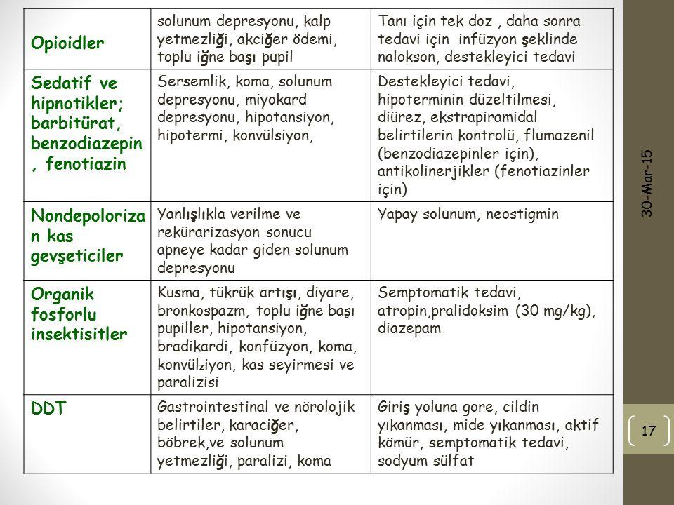 Sedatif ve hipnotikler; barbitürat, benzodiazepin, fenotiazin