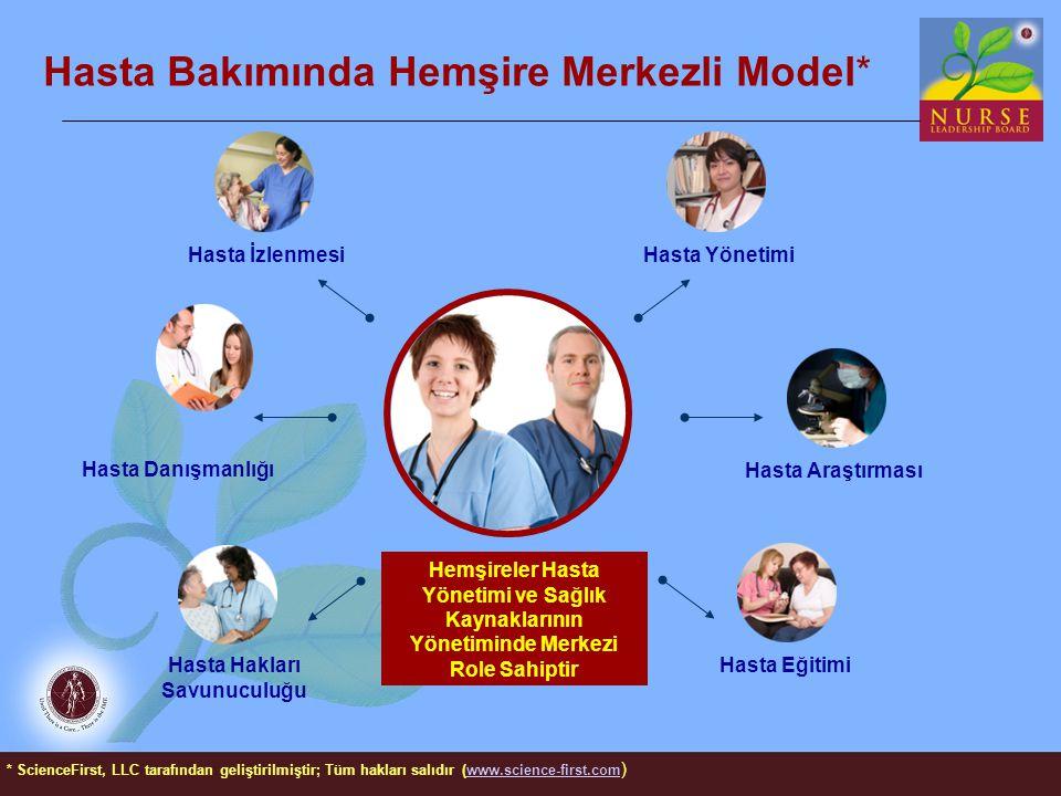 Hasta Bakımında Hemşire Merkezli Model*