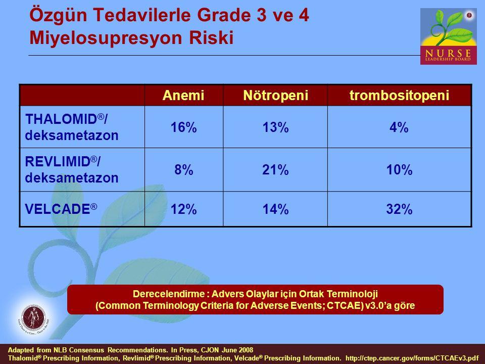 Özgün Tedavilerle Grade 3 ve 4 Miyelosupresyon Riski