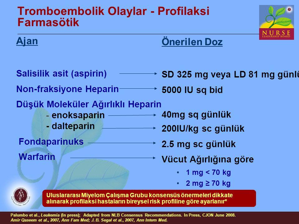 Tromboembolik Olaylar - Profilaksi Farmasötik