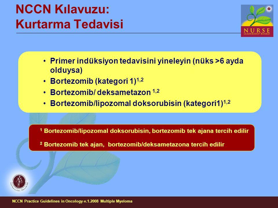 NCCN Kılavuzu: Kurtarma Tedavisi