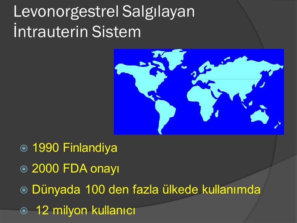 Levonorgestrel Salgılayan İntrauterin Sistem