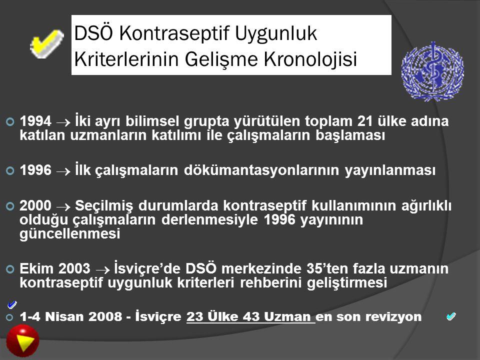 DSÖ Kontraseptif Uygunluk Kriterlerinin Gelişme Kronolojisi