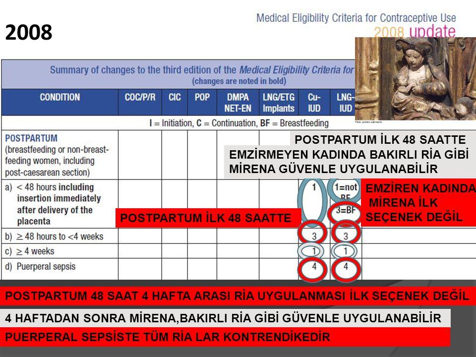 2008 POSTPARTUM İLK 48 SAATTE EMZİRMEYEN KADINDA BAKIRLI RİA GİBİ