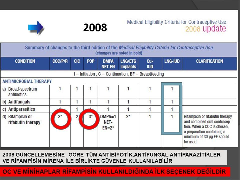 2008 OC VE MİNİHAPLAR RİFAMPİSİN KULLANILDIĞINDA İLK SEÇENEK DEĞİLDİR