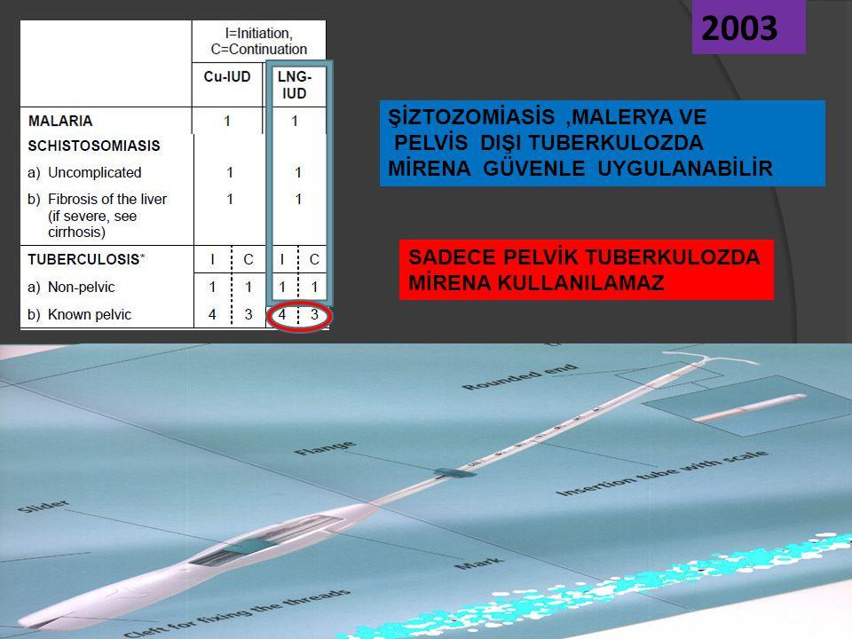 2003 ŞİZTOZOMİASİS ,MALERYA VE PELVİS DIŞI TUBERKULOZDA