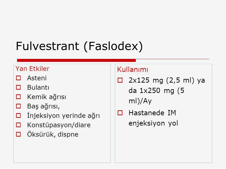Fulvestrant (Faslodex)