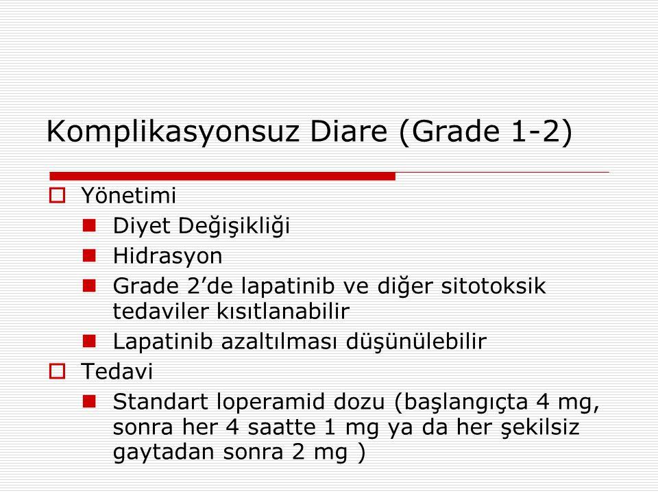 Komplikasyonsuz Diare (Grade 1-2)