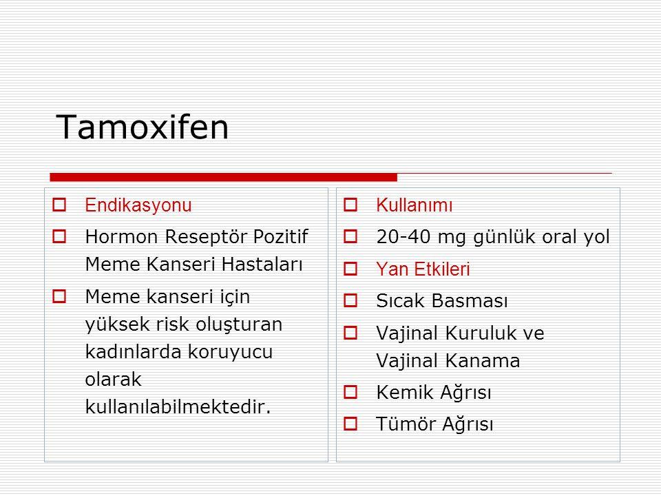 Tamoxifen Endikasyonu Hormon Reseptör Pozitif Meme Kanseri Hastaları