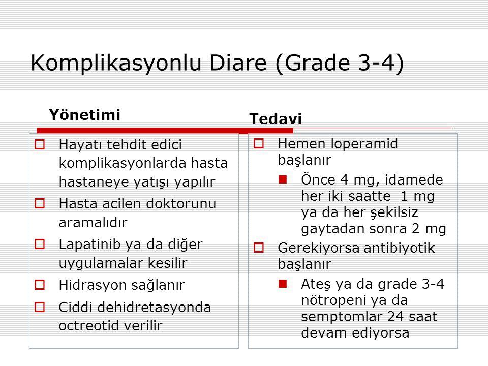 Komplikasyonlu Diare (Grade 3-4)