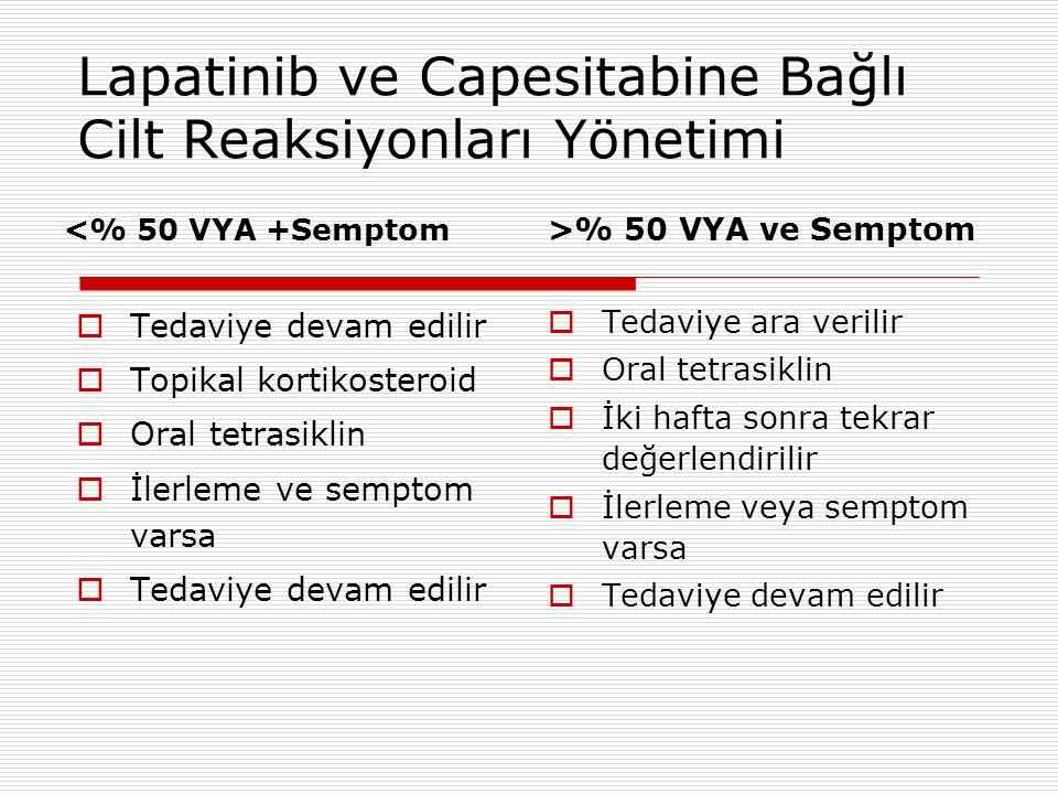 Lapatinib ve Capesitabine Bağlı Cilt Reaksiyonları Yönetimi