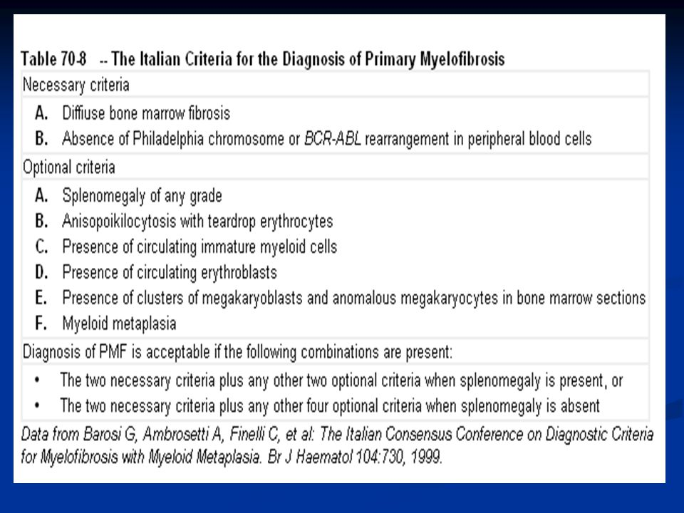 Table 70-8 -- The Italian Criteria for the Diagnosis of Primary Myelofibrosis