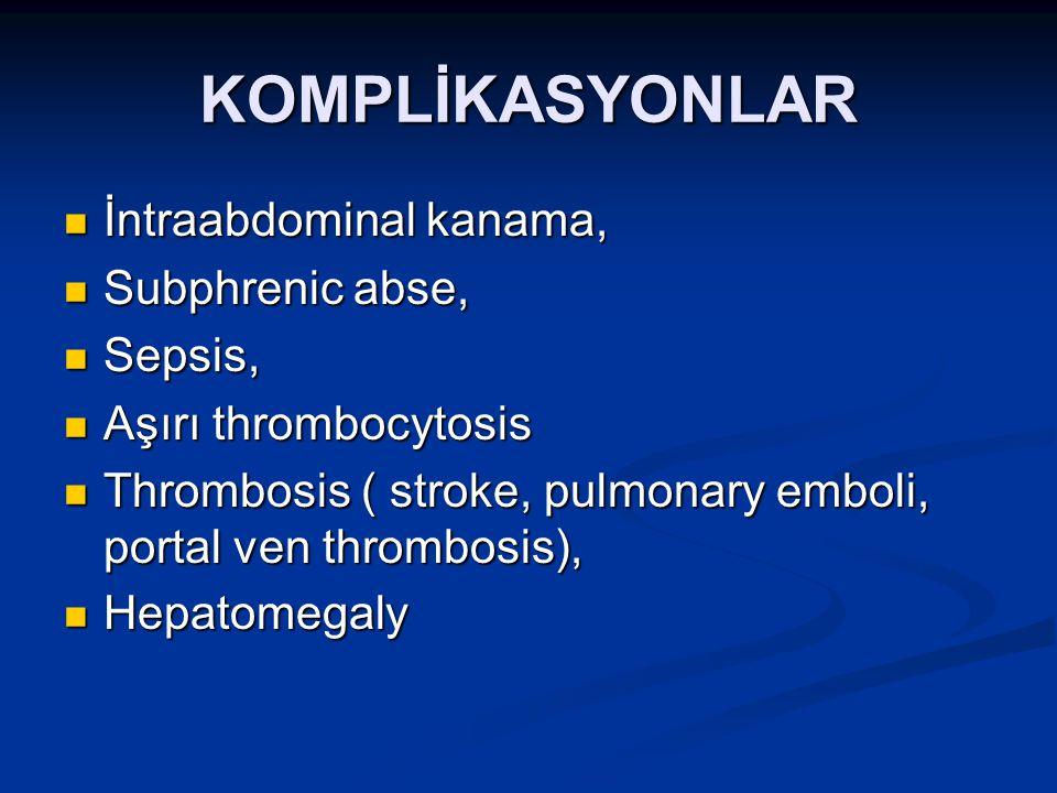 KOMPLİKASYONLAR İntraabdominal kanama, Subphrenic abse, Sepsis,