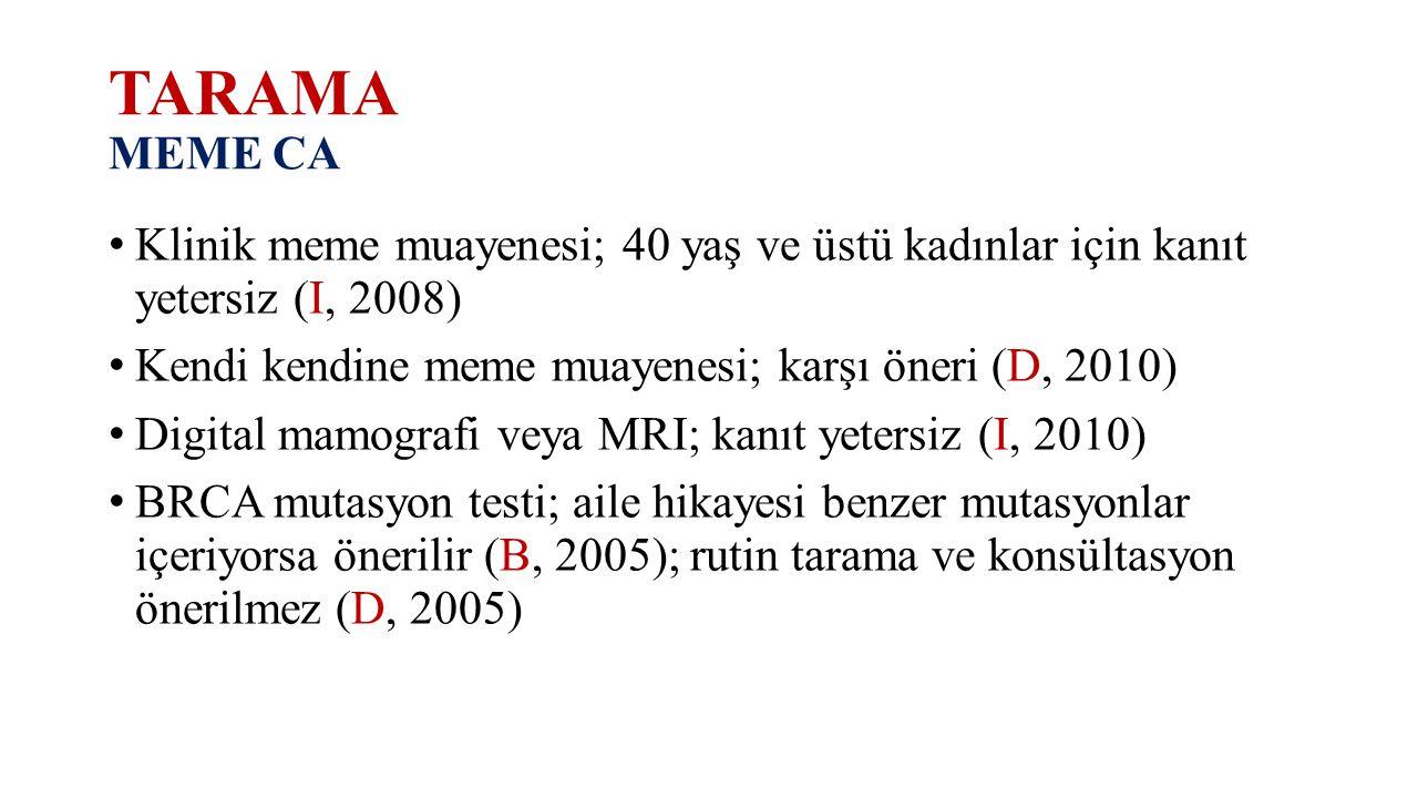 TARAMA MEME CA Klinik meme muayenesi; 40 yaş ve üstü kadınlar için kanıt yetersiz (I, 2008) Kendi kendine meme muayenesi; karşı öneri (D, 2010)