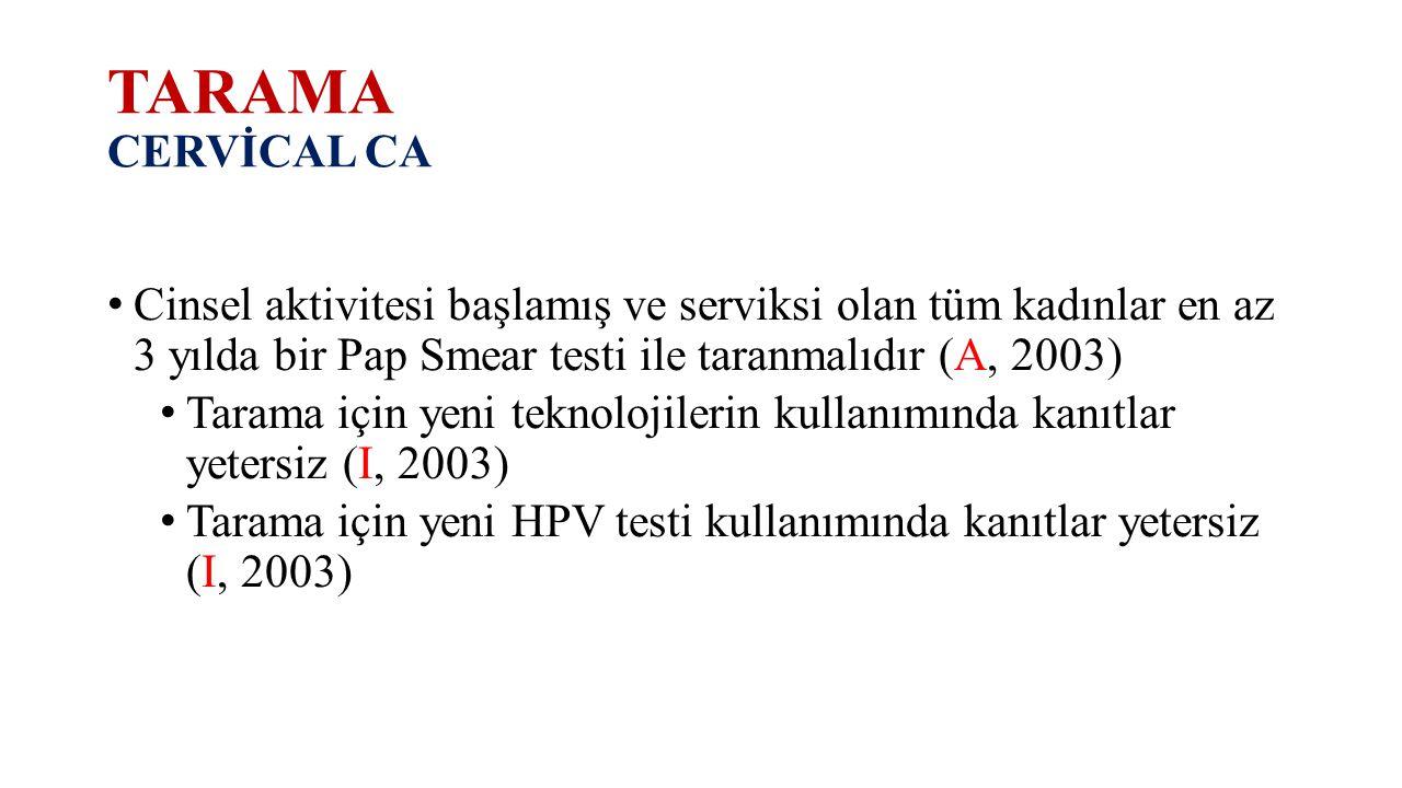 TARAMA CERVİCAL CA Cinsel aktivitesi başlamış ve serviksi olan tüm kadınlar en az 3 yılda bir Pap Smear testi ile taranmalıdır (A, 2003)