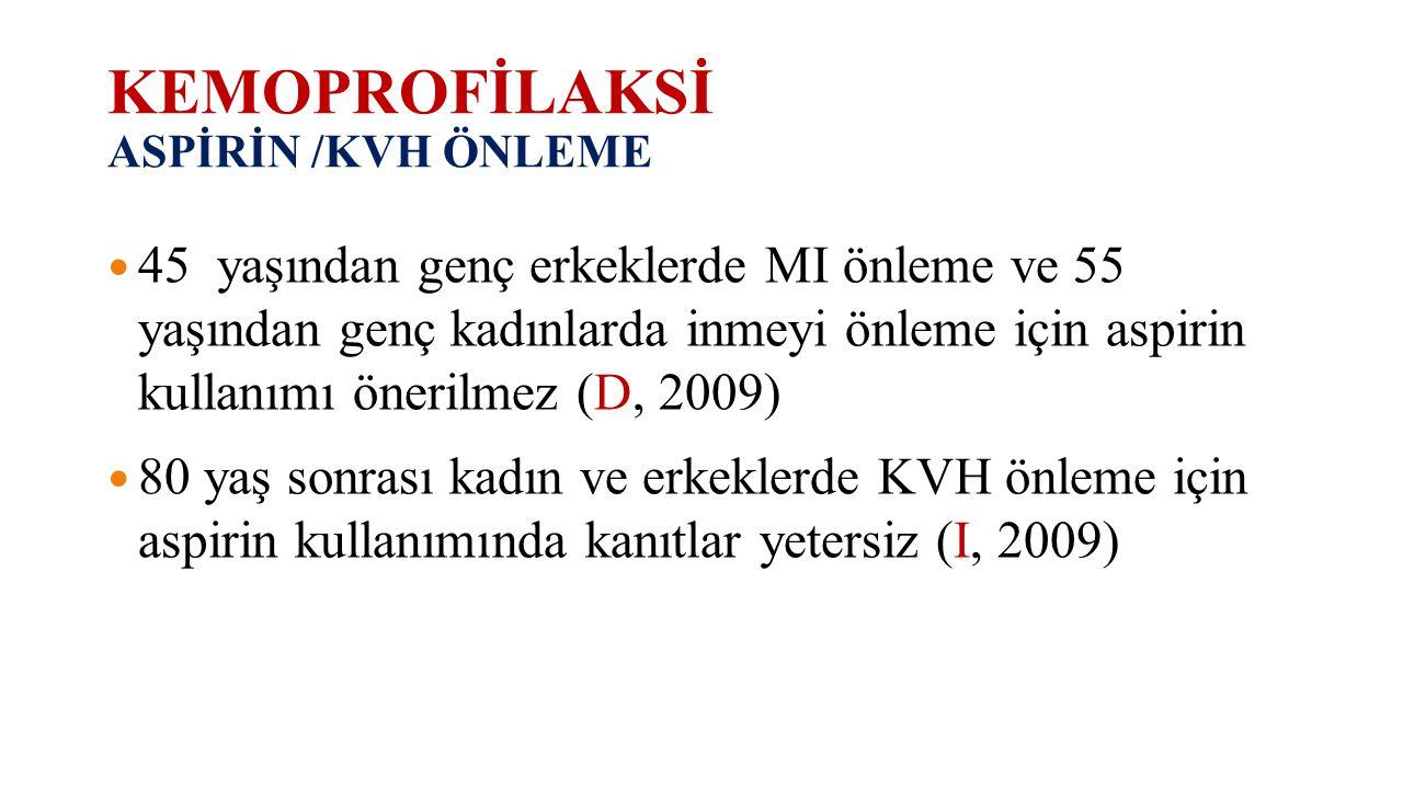 KEMOPROFİLAKSİ ASPİRİN /KVH ÖNLEME