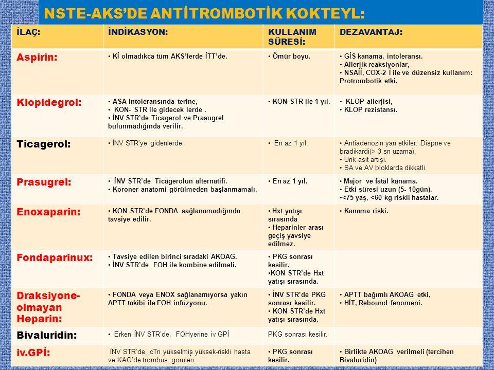 NSTE-AKS'DE ANTİTROMBOTİK KOKTEYL: