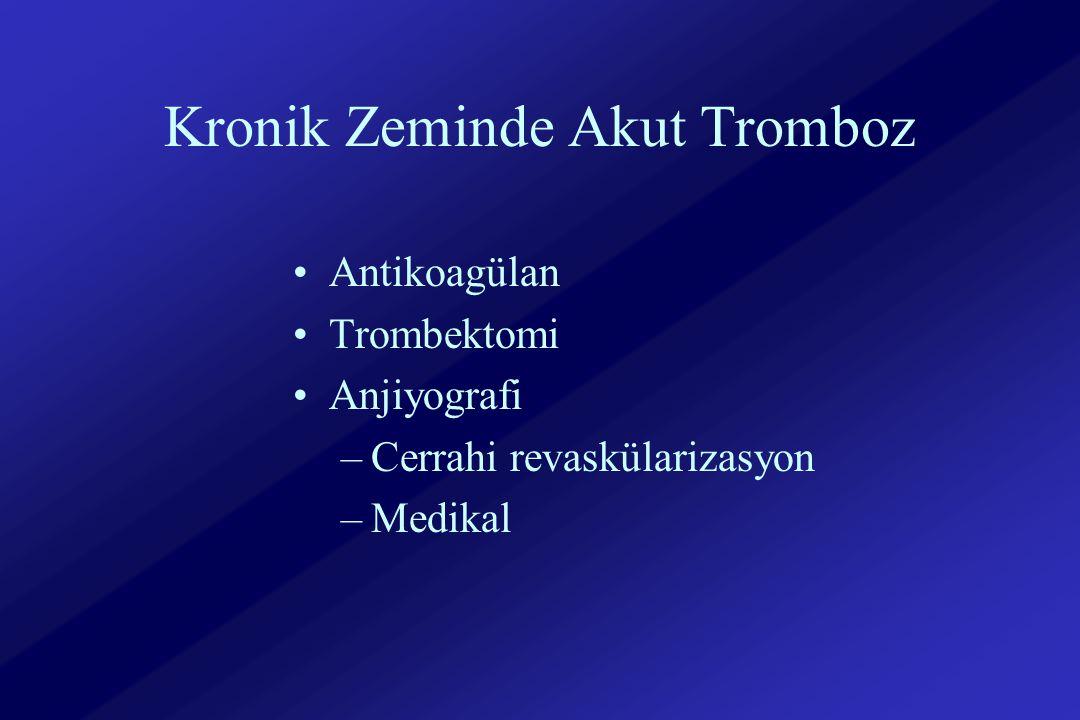 Kronik Zeminde Akut Tromboz