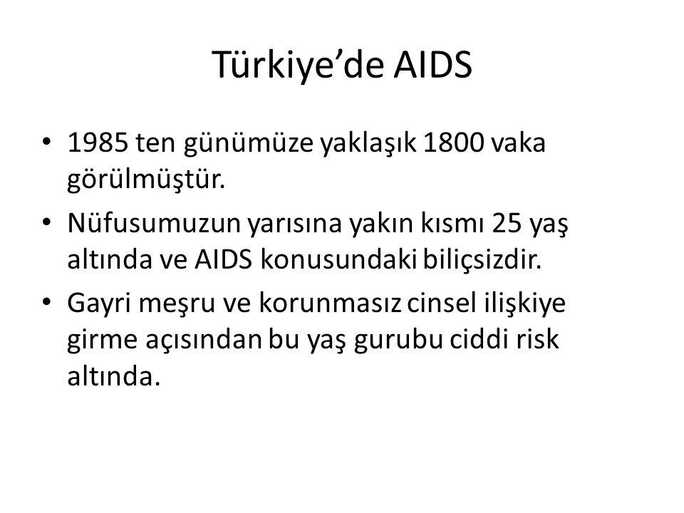 Türkiye'de AIDS 1985 ten günümüze yaklaşık 1800 vaka görülmüştür.